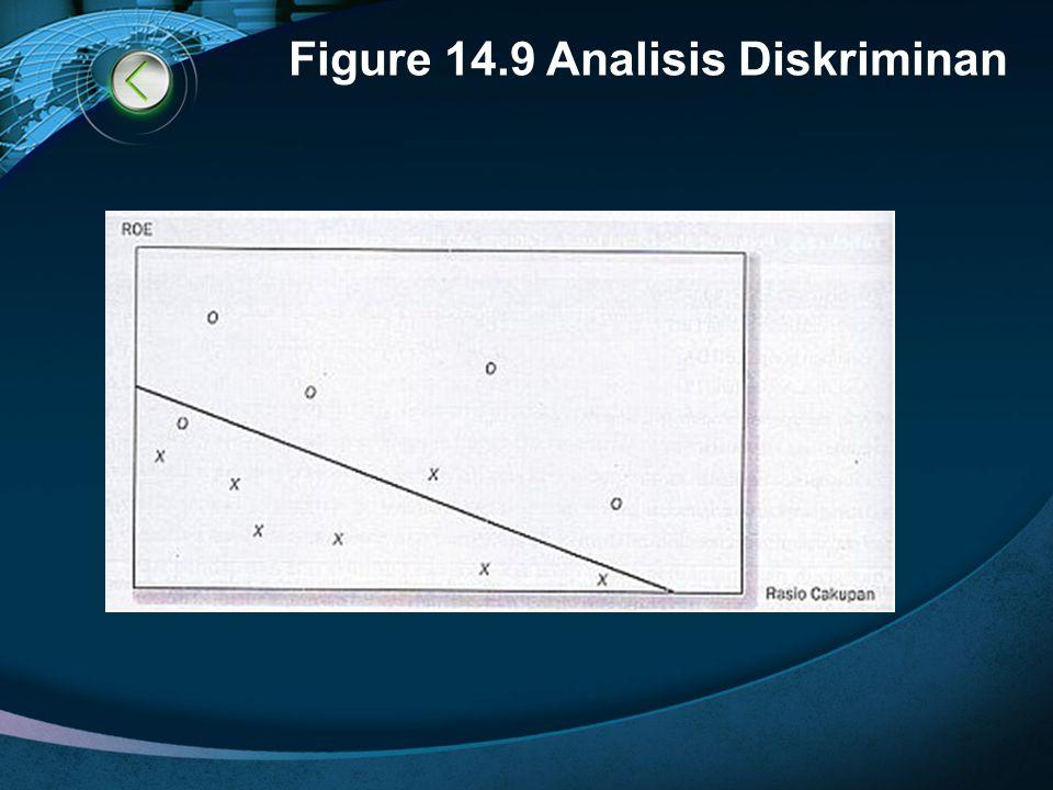Figure 14.9 Analisis Diskriminan