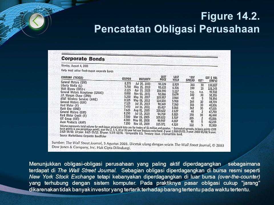 Figure 14.2. Pencatatan Obligasi Perusahaan