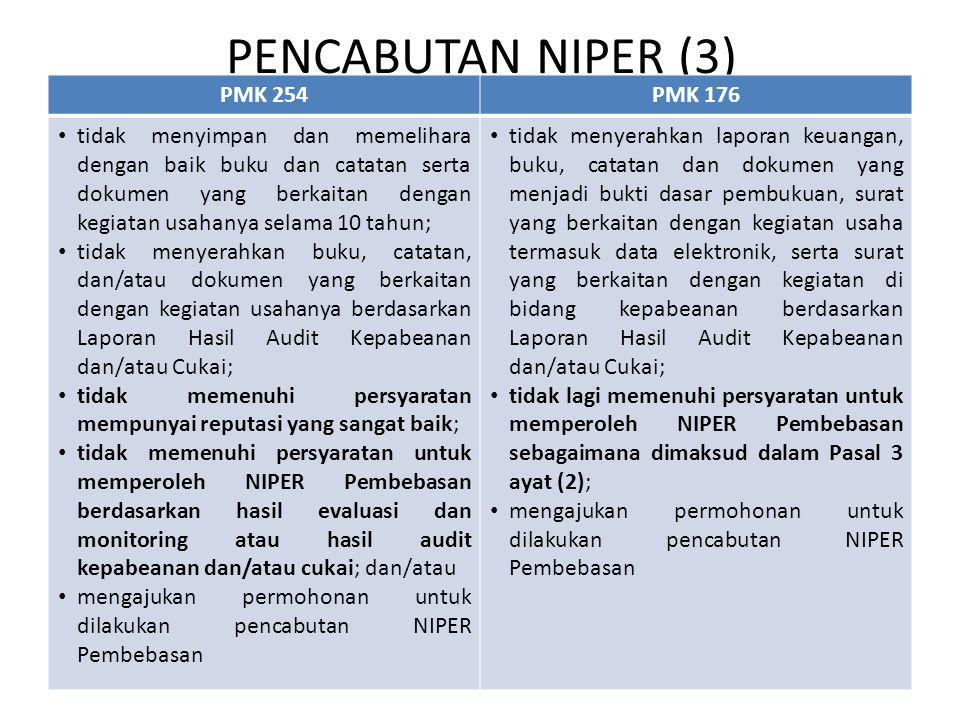 PENCABUTAN NIPER (3) PMK 254 PMK 176