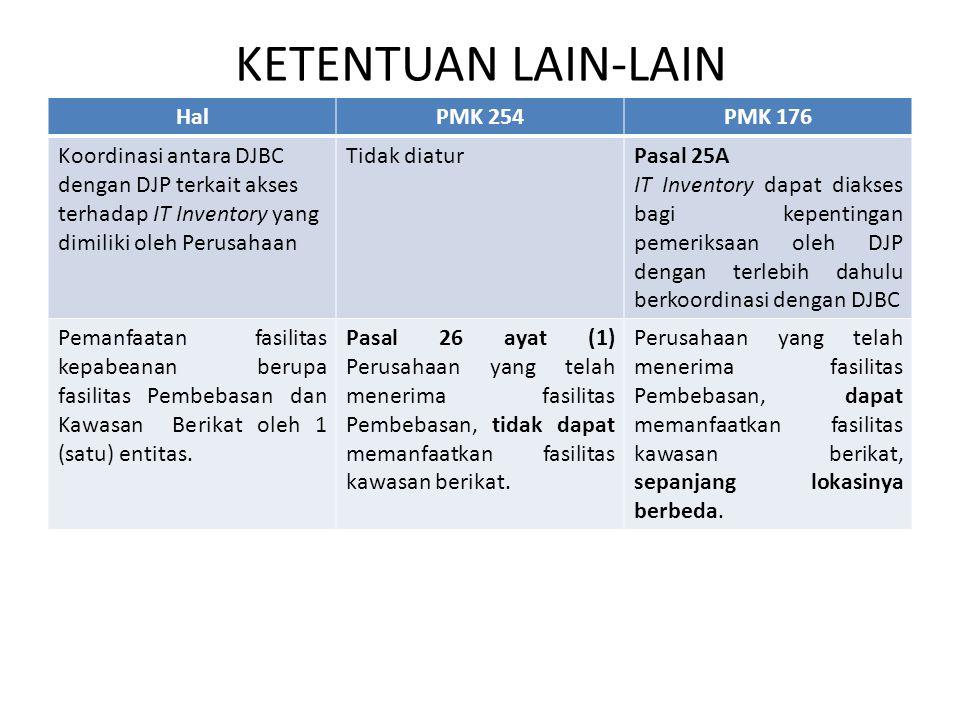 KETENTUAN LAIN-LAIN Hal PMK 254 PMK 176