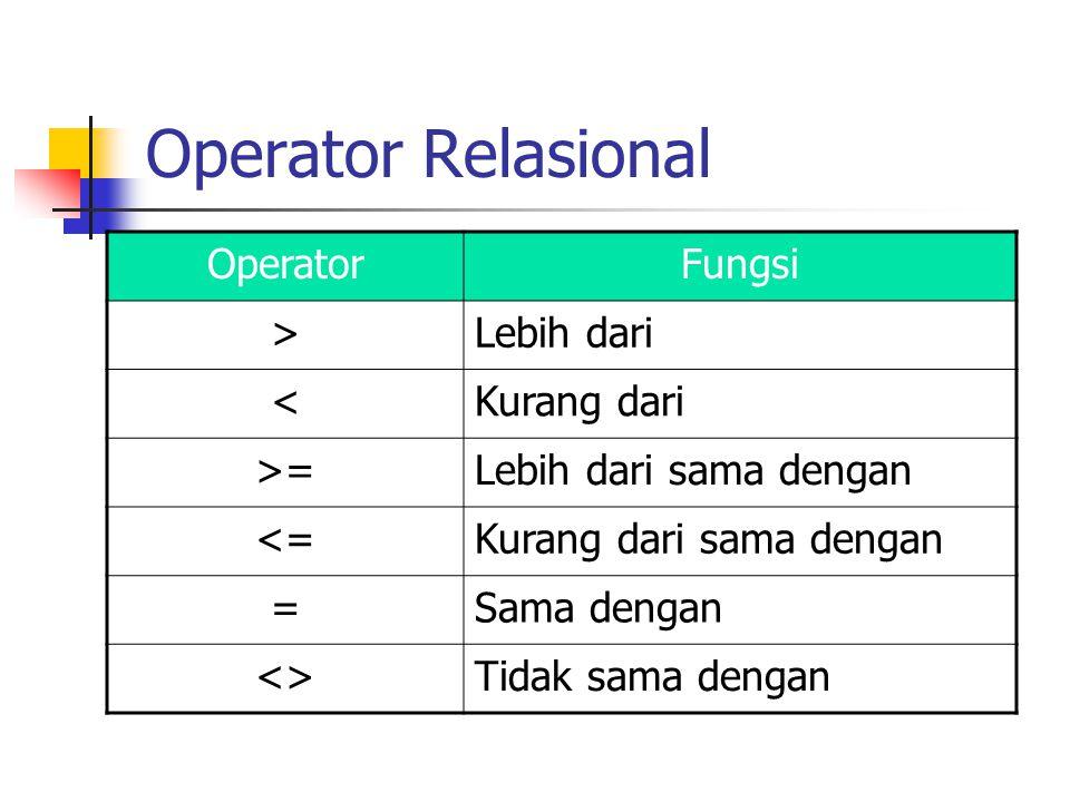 Operator Relasional Operator Fungsi > Lebih dari < Kurang dari