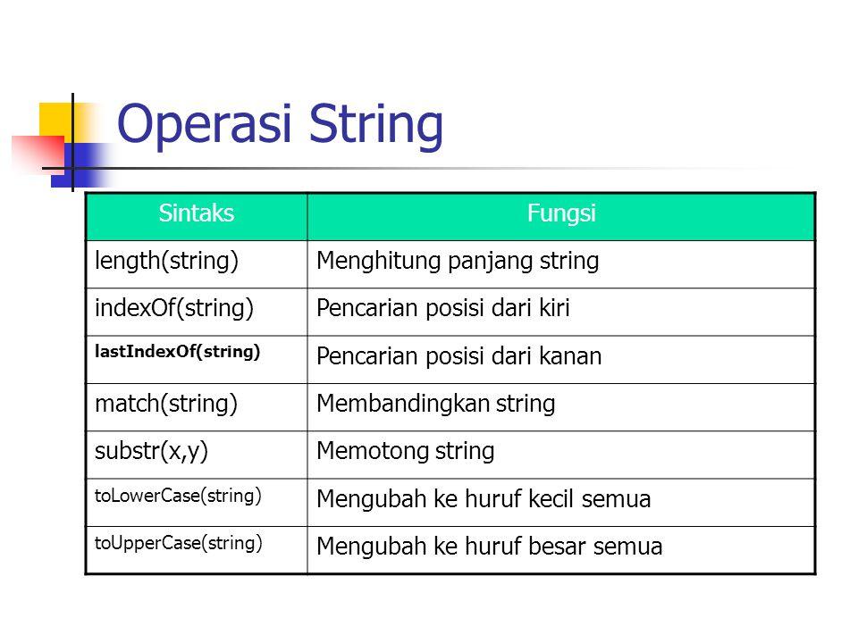Operasi String Sintaks Fungsi length(string) Menghitung panjang string
