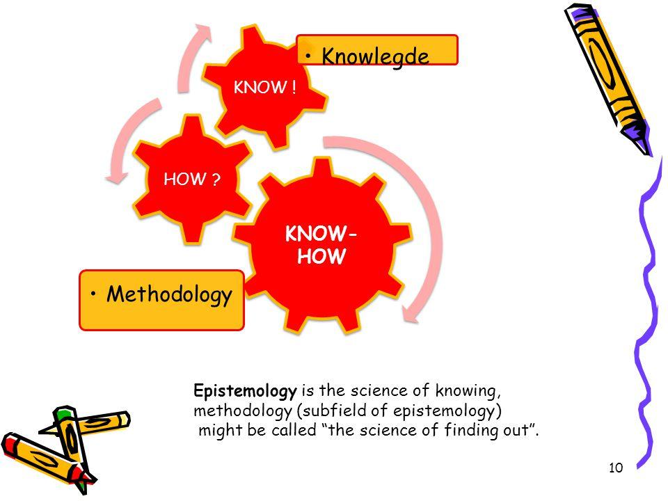 Knowlegde KNOW-HOW HOW KNOW !