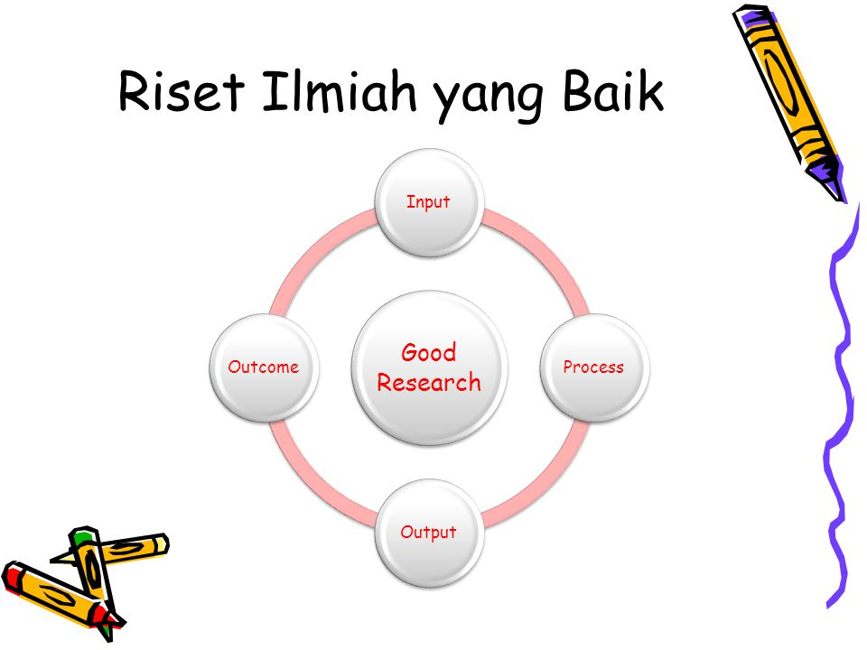 Riset Ilmiah yang Baik Good Research Input Process Output Outcome
