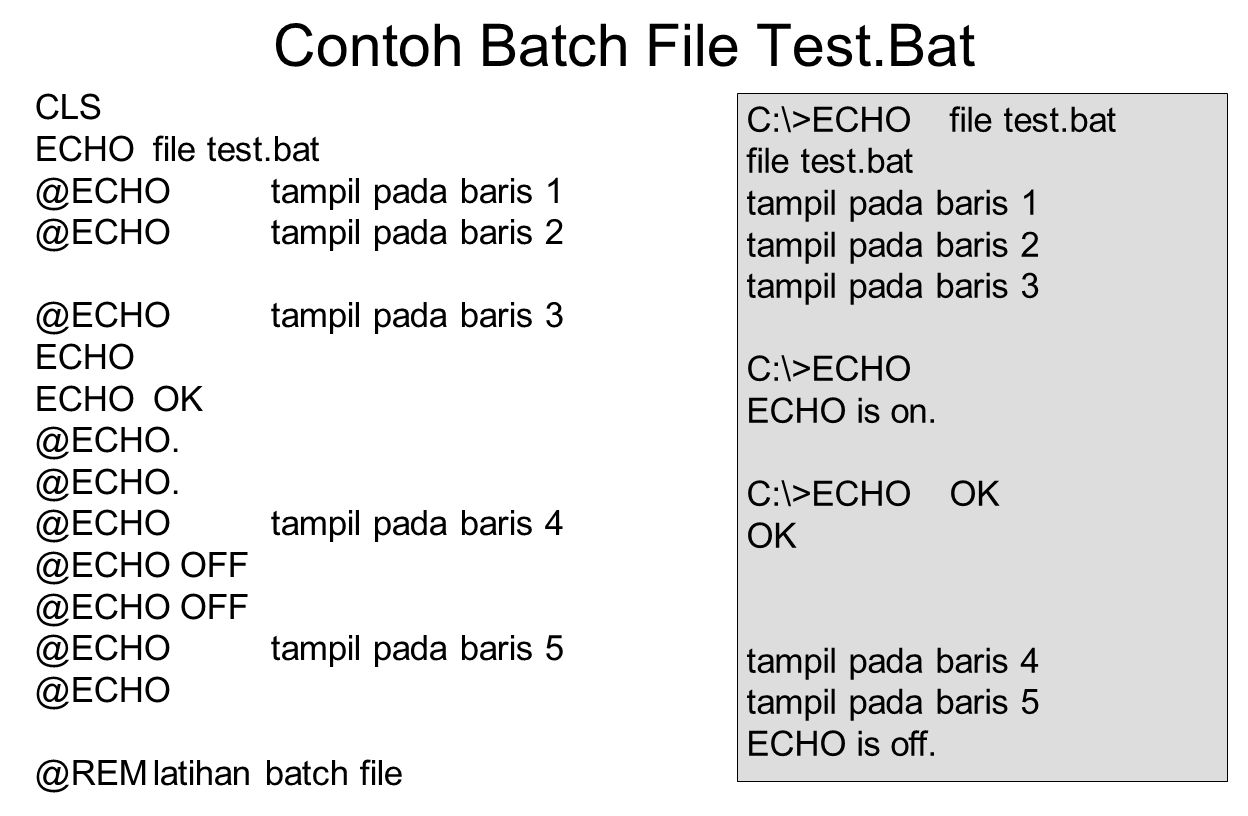 Contoh Batch File Test.Bat