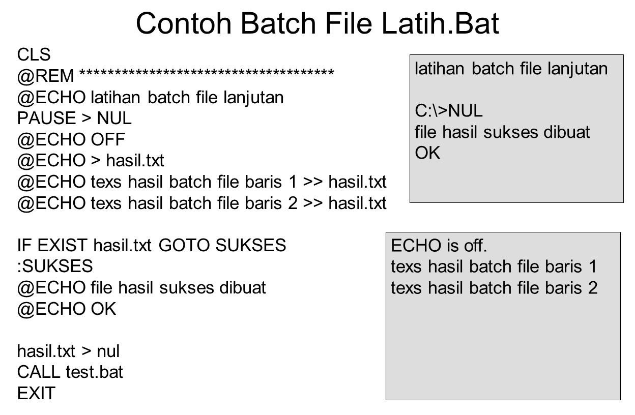 Contoh Batch File Latih.Bat