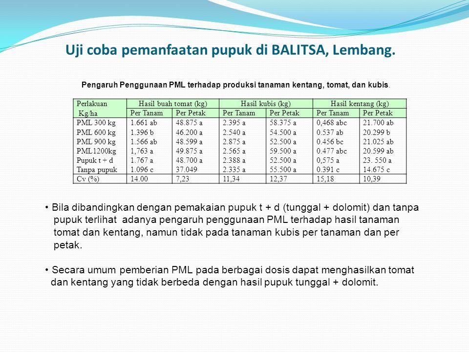 Uji coba pemanfaatan pupuk di BALITSA, Lembang.