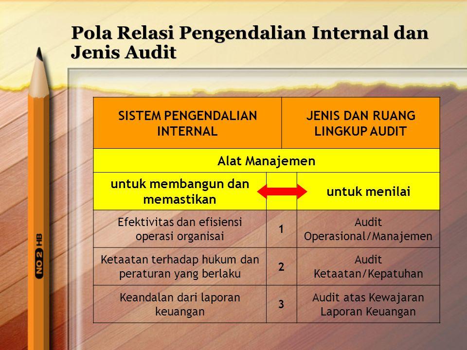 Pola Relasi Pengendalian Internal dan Jenis Audit