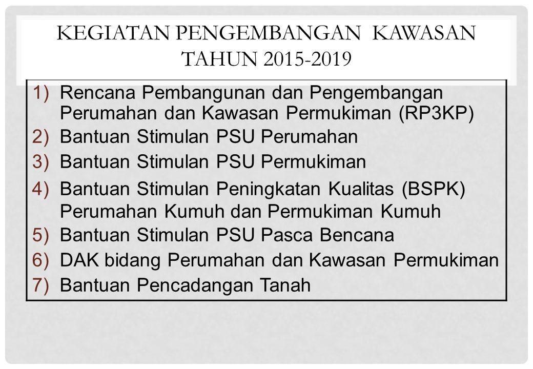 KEGIATAN PENGEMBANGAN KAWASAN TAHUN 2015-2019