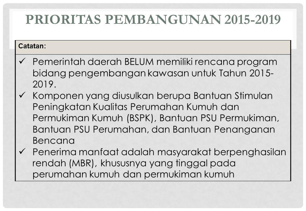 PRIORITAS PEMBANGUNAN 2015-2019