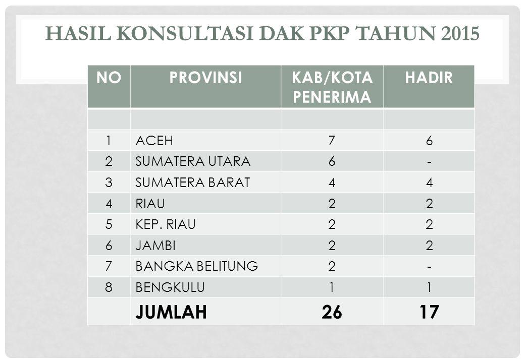 Hasil konsultasi dak pkp tahun 2015