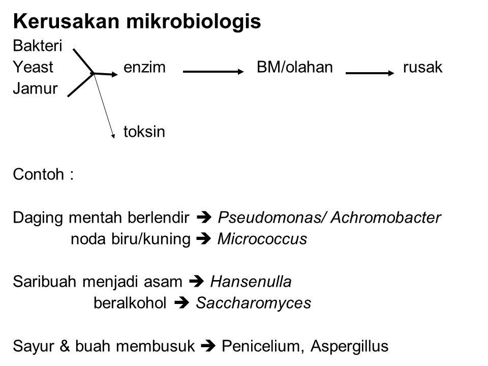 Kerusakan mikrobiologis