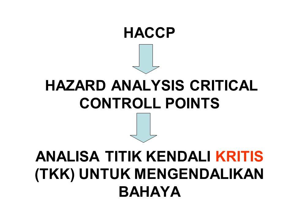 HACCP HAZARD ANALYSIS CRITICAL CONTROLL POINTS ANALISA TITIK KENDALI KRITIS (TKK) UNTUK MENGENDALIKAN BAHAYA