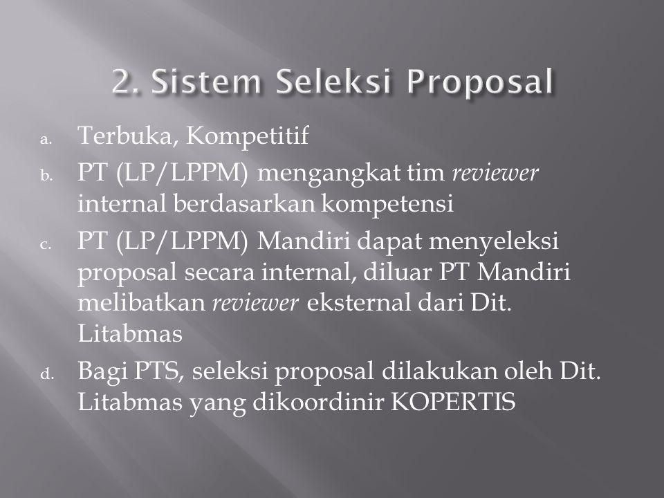 2. Sistem Seleksi Proposal
