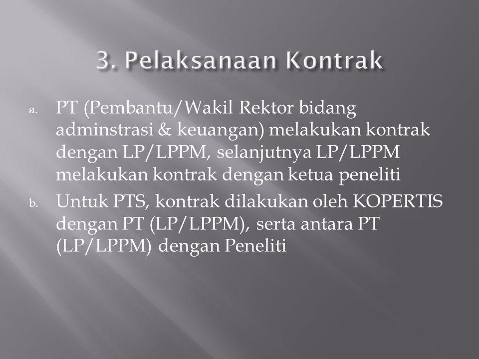 3. Pelaksanaan Kontrak
