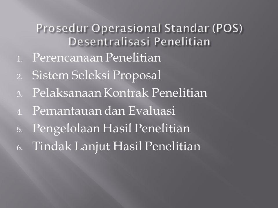 Prosedur Operasional Standar (POS) Desentralisasi Penelitian