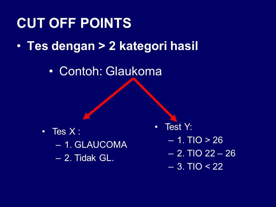 CUT OFF POINTS Tes dengan > 2 kategori hasil Contoh: Glaukoma