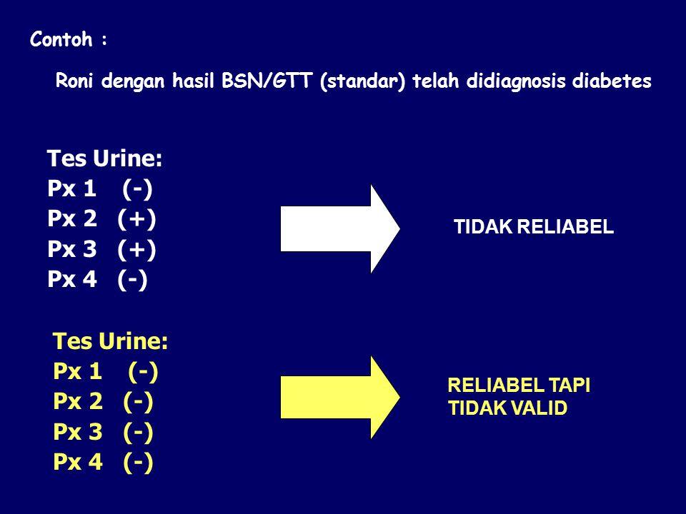 Tes Urine: Px 1 (-) Px 2 (+) Px 3 (+) Px 4 (-) Tes Urine: Px 1 (-)