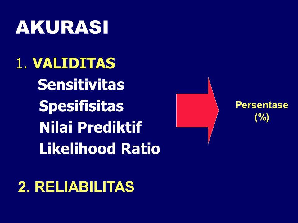 AKURASI Spesifisitas Nilai Prediktif Likelihood Ratio 2. RELIABILITAS