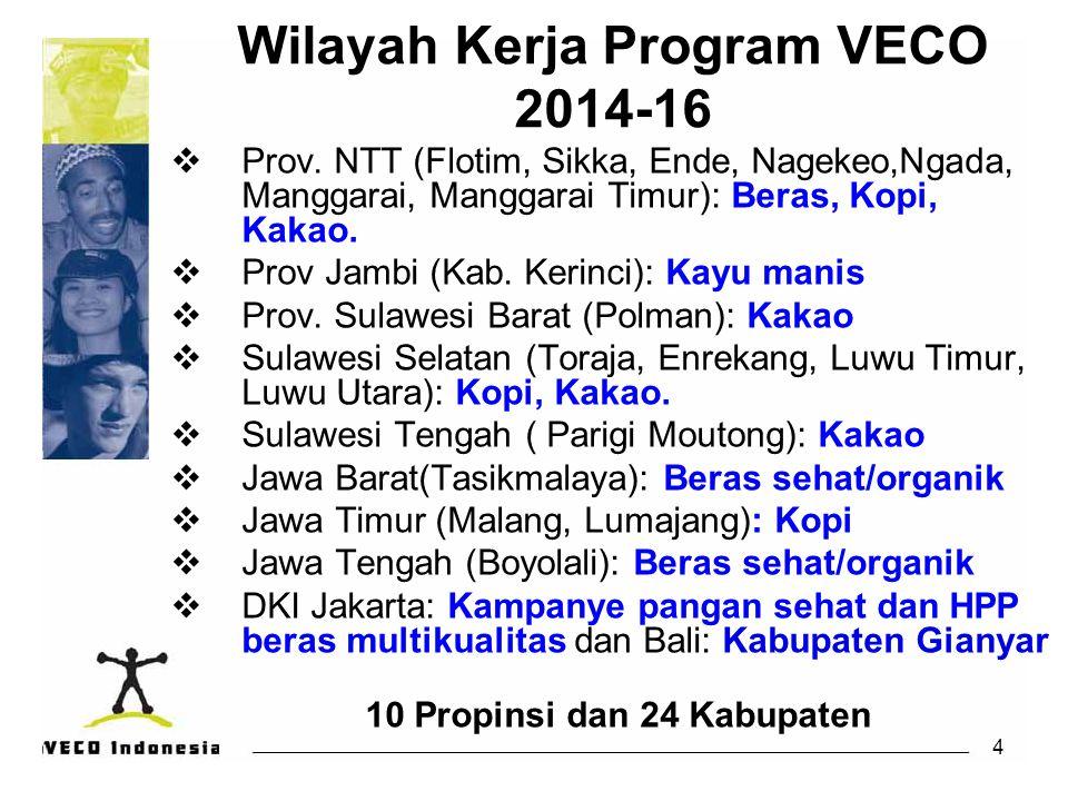 Wilayah Kerja Program VECO 2014-16