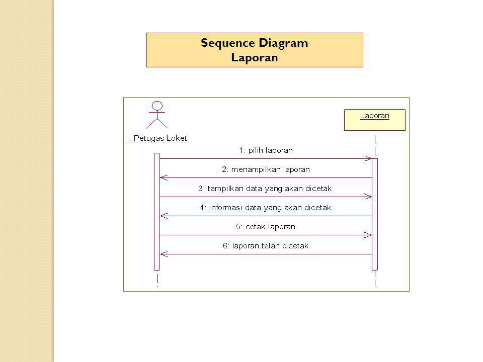 Sequence Diagram Laporan