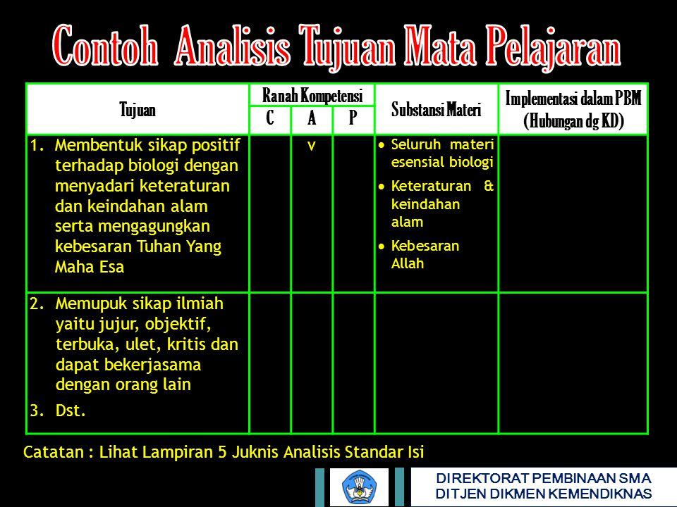 Implementasi dalam PBM (Hubungan dg KD)