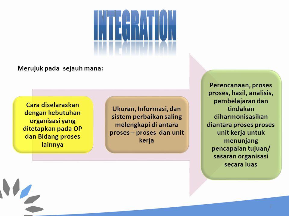 integration Cara diselaraskan dengan kebutuhan organisasi yang ditetapkan pada OP dan Bidang proses lainnya.