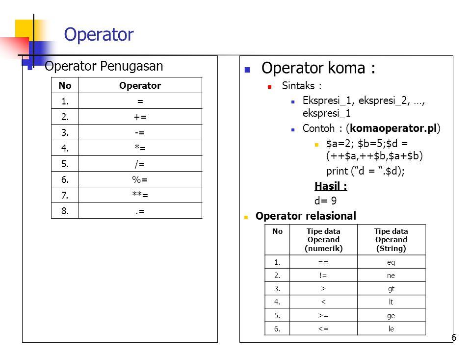 Tipe data Operand (numerik) Tipe data Operand (String)