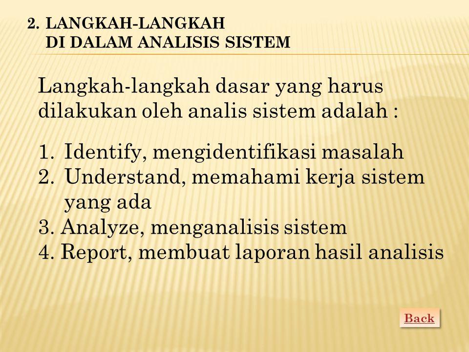Langkah-langkah dasar yang harus dilakukan oleh analis sistem adalah :