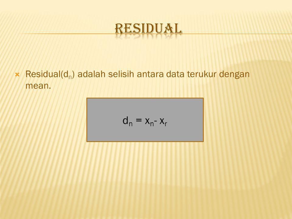 residual Residual(dn) adalah selisih antara data terukur dengan mean. dn = xn- xr