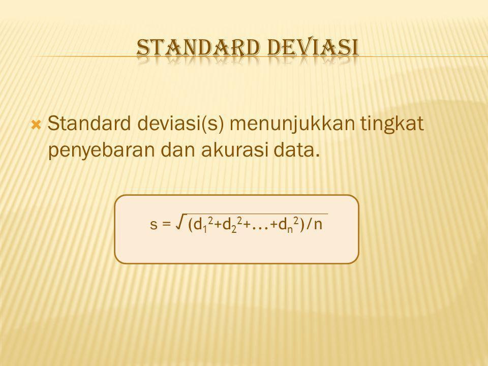 Standard deviasi Standard deviasi(s) menunjukkan tingkat penyebaran dan akurasi data.