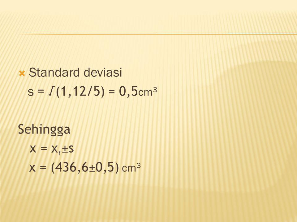 Standard deviasi s = √(1,12/5) = 0,5cm3 Sehingga x = xr±s x = (436,6±0,5) cm3