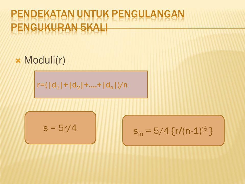 Pendekatan untuk pengulangan pengukuran 5kali