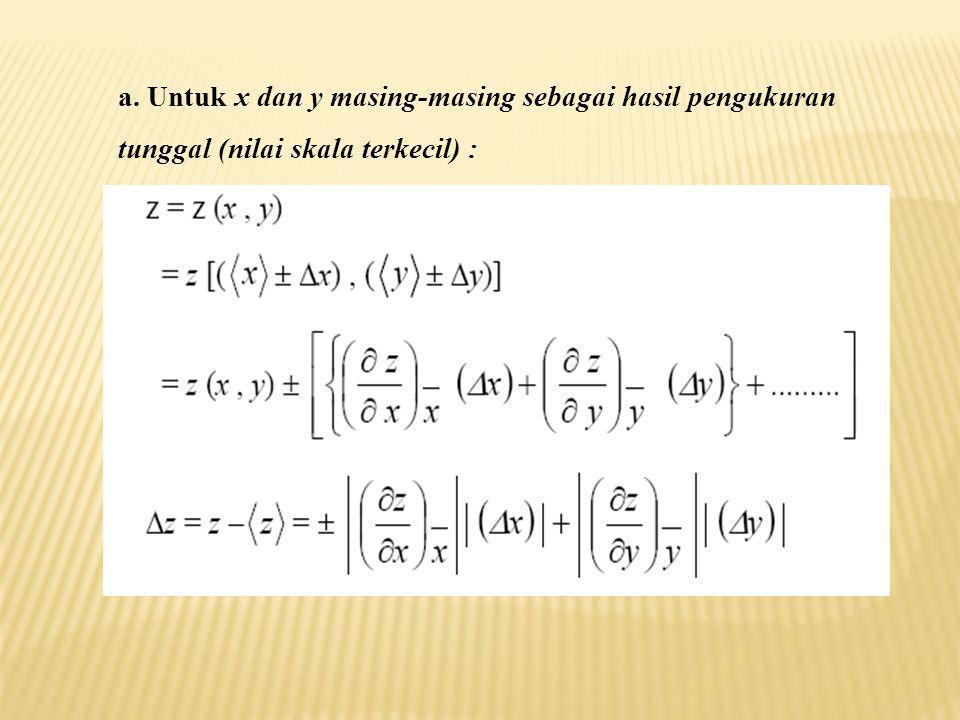 a. Untuk x dan y masing-masing sebagai hasil pengukuran tunggal (nilai skala terkecil) :