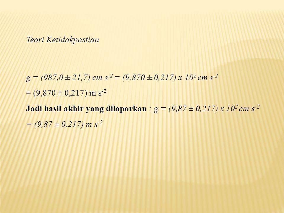 Teori Ketidakpastian g = (987,0 ± 21,7) cm s-2 = (9,870 ± 0,217) x 102 cm s-2. = (9,870 ± 0,217) m s-2.