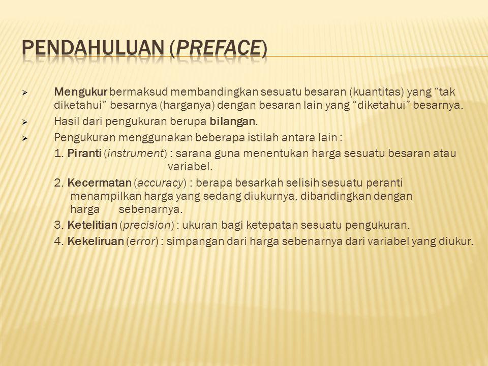 PENDAHULUAN (PREFACE)