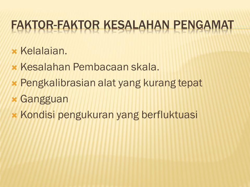 Faktor-Faktor Kesalahan Pengamat