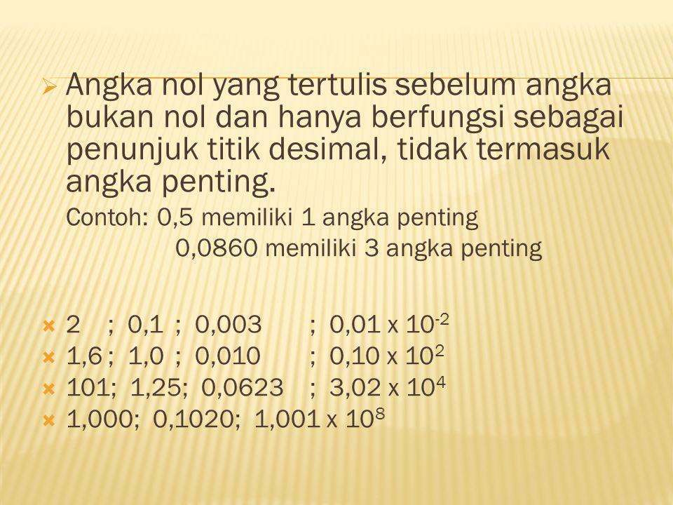 Angka nol yang tertulis sebelum angka bukan nol dan hanya berfungsi sebagai penunjuk titik desimal, tidak termasuk angka penting.