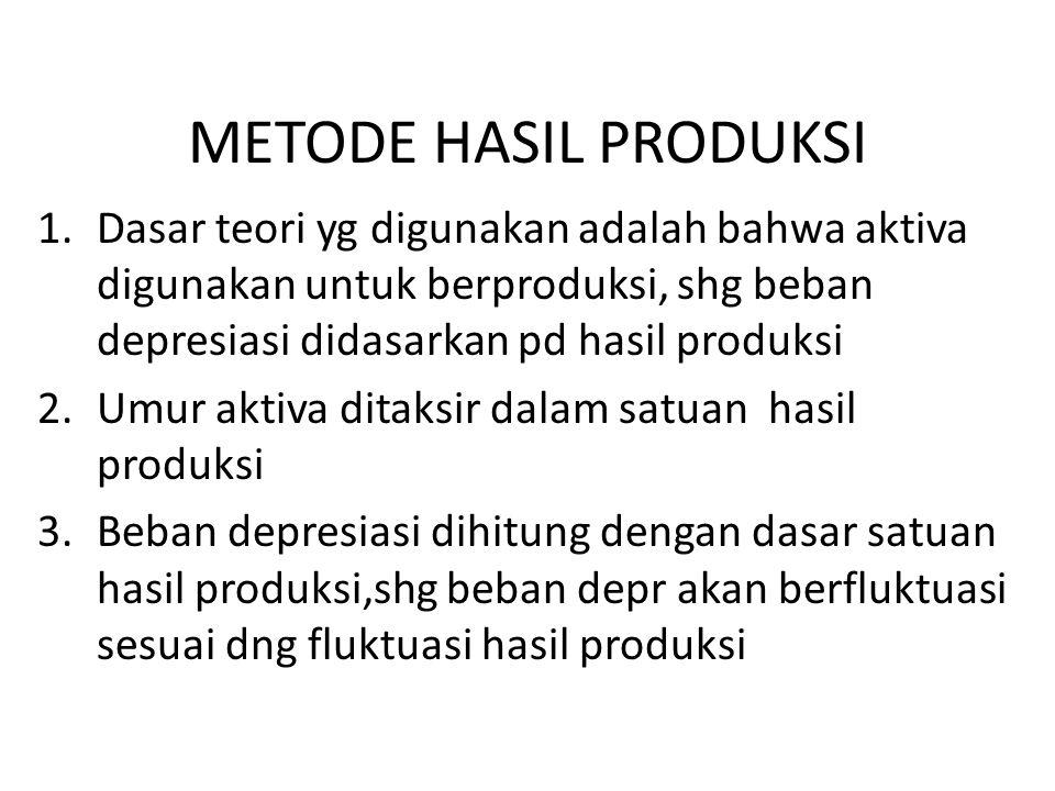 METODE HASIL PRODUKSI Dasar teori yg digunakan adalah bahwa aktiva digunakan untuk berproduksi, shg beban depresiasi didasarkan pd hasil produksi.