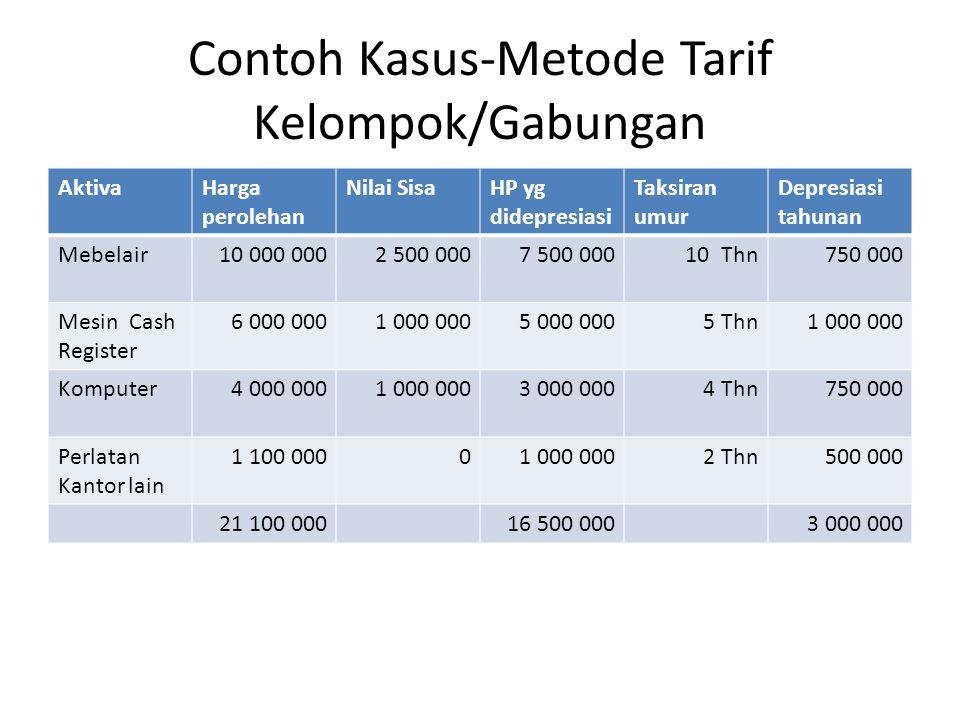 Contoh Kasus-Metode Tarif Kelompok/Gabungan