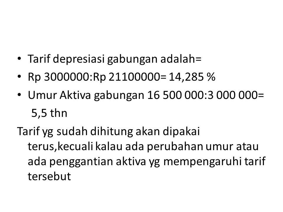 Tarif depresiasi gabungan adalah=