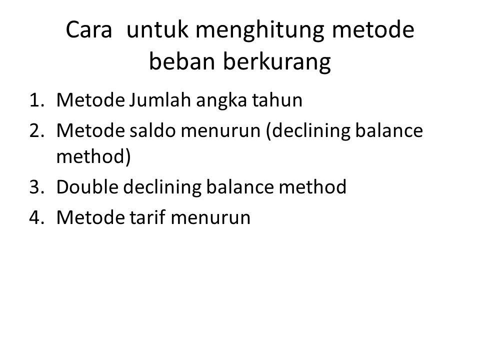Cara untuk menghitung metode beban berkurang
