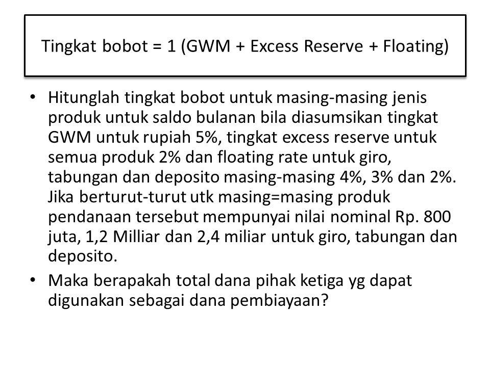 Tingkat bobot = 1 (GWM + Excess Reserve + Floating)