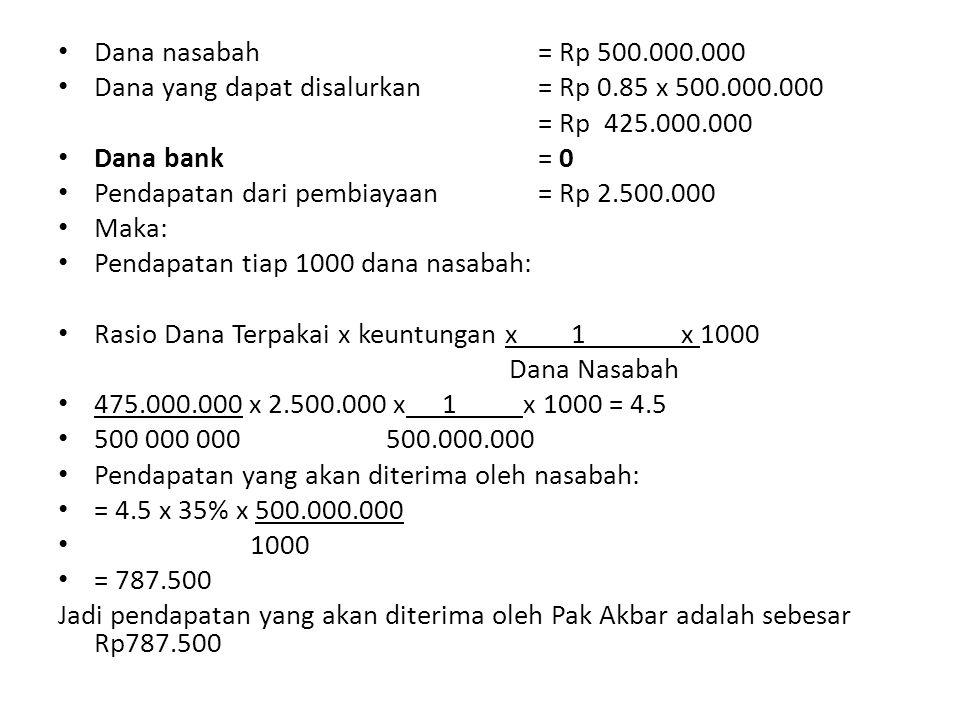 Dana nasabah = Rp 500.000.000 Dana yang dapat disalurkan = Rp 0.85 x 500.000.000. = Rp 425.000.000.