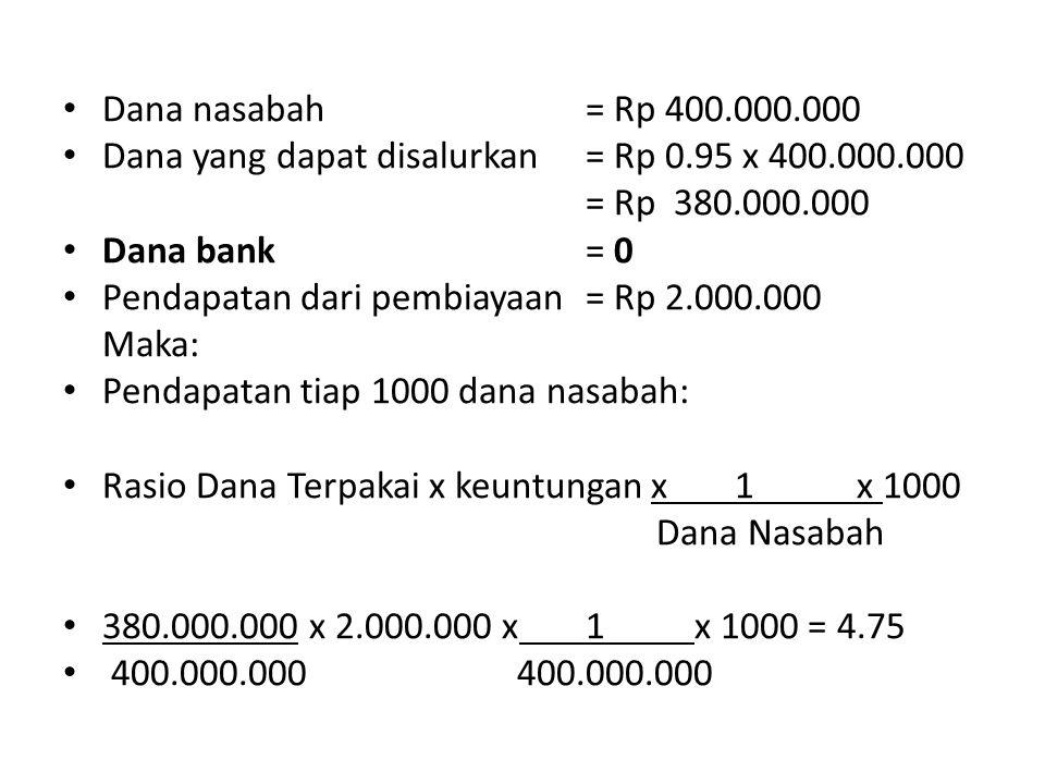 Dana nasabah = Rp 400.000.000 Dana yang dapat disalurkan = Rp 0.95 x 400.000.000. = Rp 380.000.000.