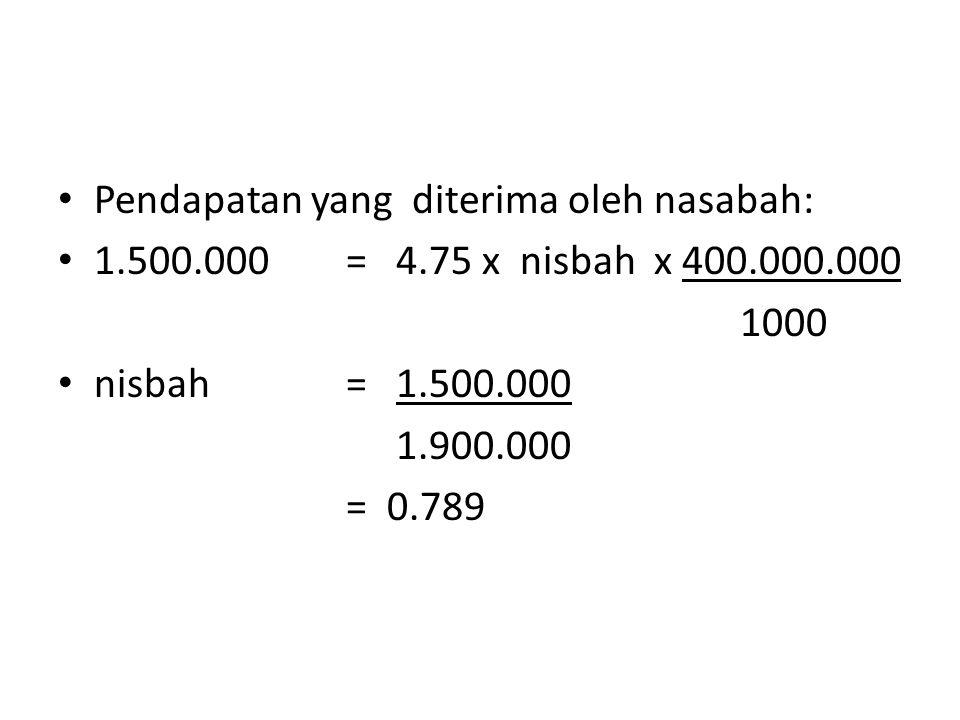 Pendapatan yang diterima oleh nasabah: