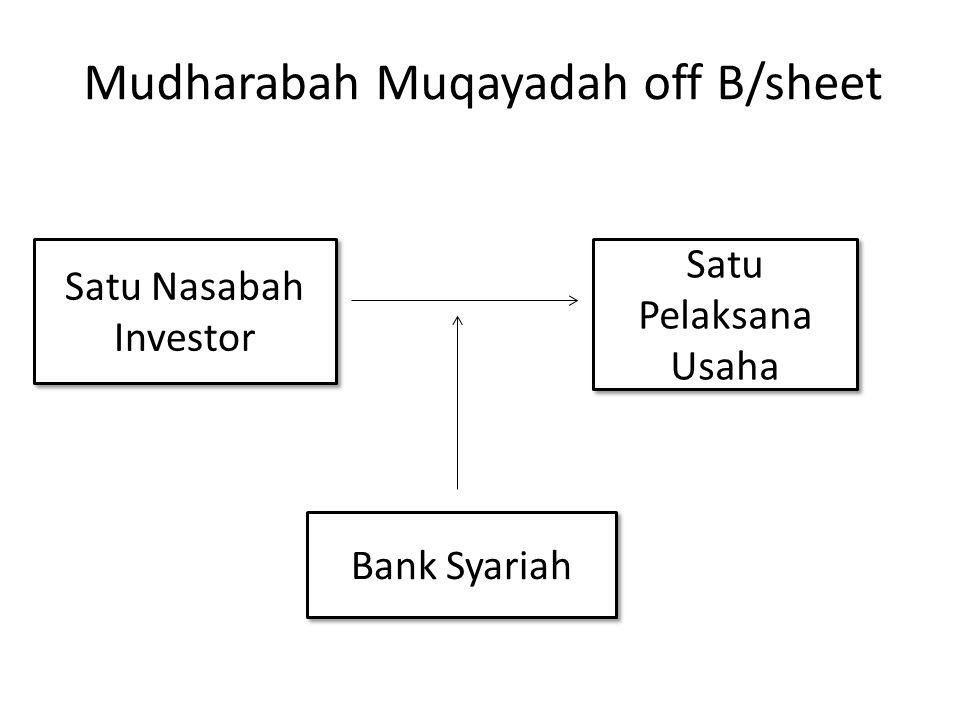 Mudharabah Muqayadah off B/sheet
