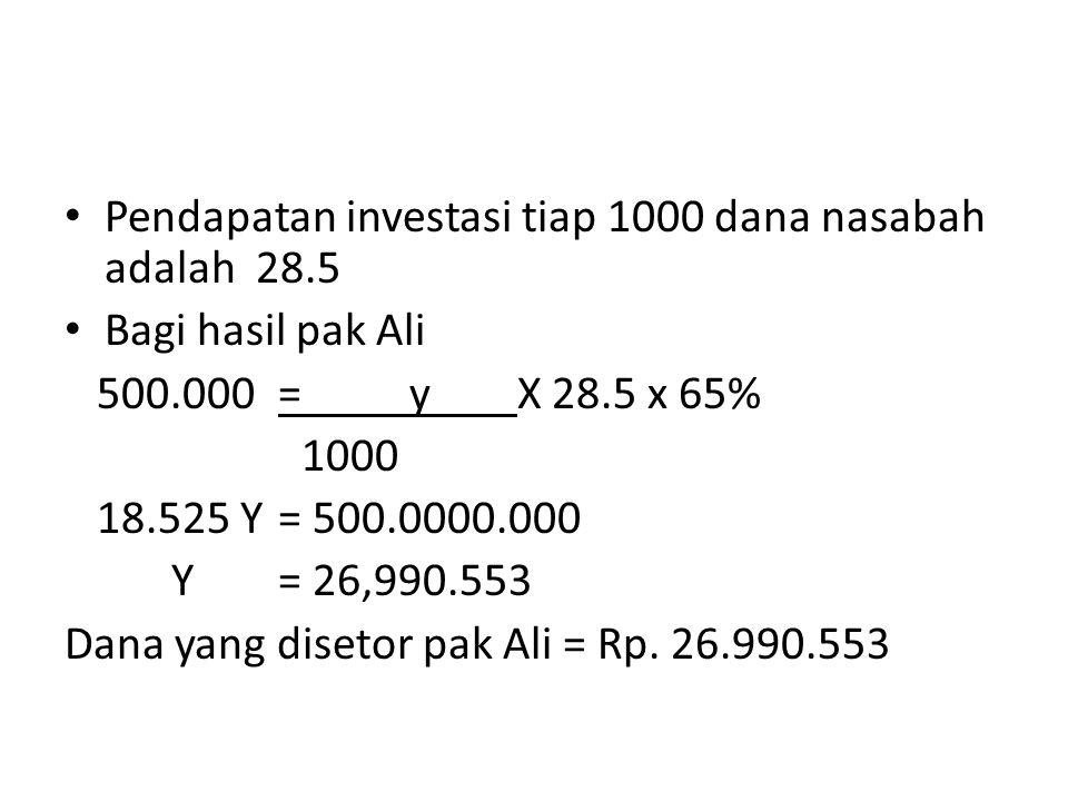 Pendapatan investasi tiap 1000 dana nasabah adalah 28.5