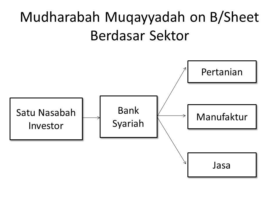 Mudharabah Muqayyadah on B/Sheet Berdasar Sektor