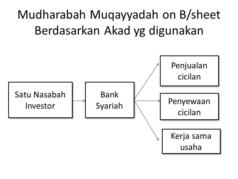 Mudharabah Muqayyadah on B/sheet Berdasarkan Akad yg digunakan